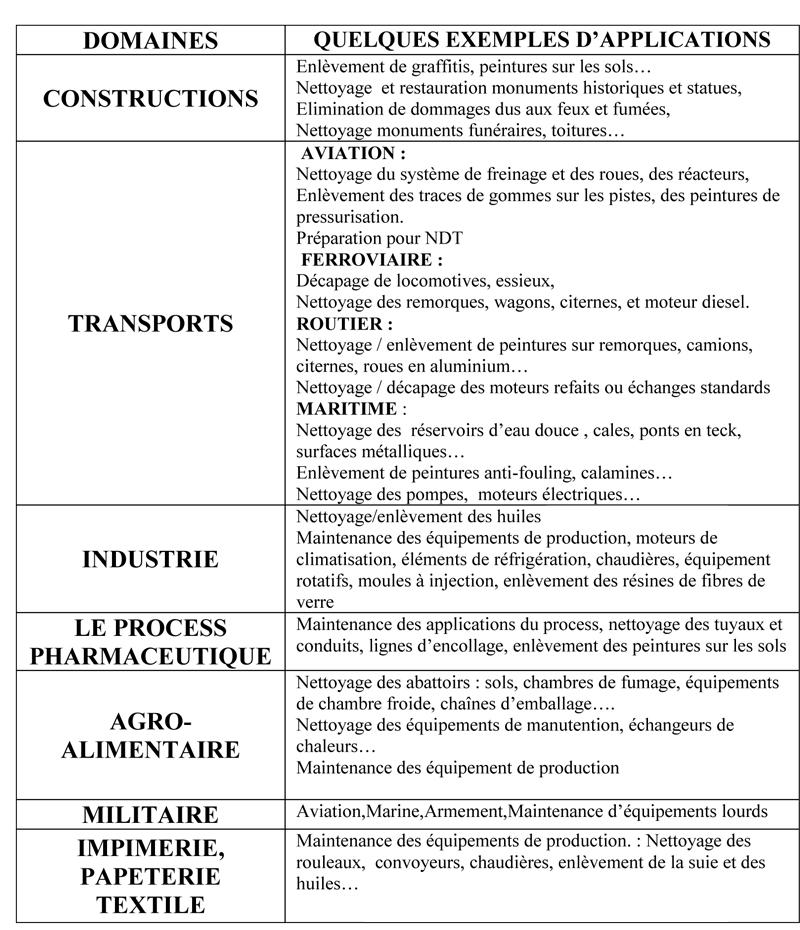 info_bicarbonate